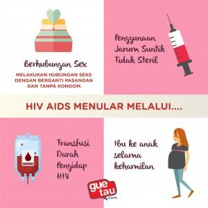 GUETAU - HIV 1
