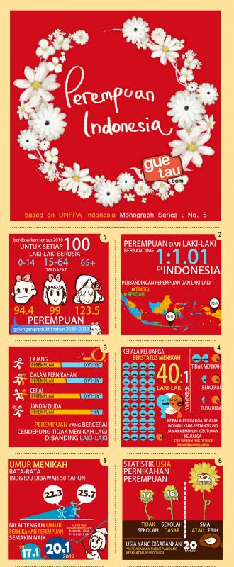 infografik-vol-1